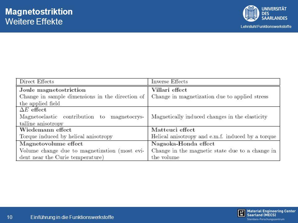 Einführung in die Funktionswerkstoffe10 Lehrstuhl Funktionswerkstoffe Magnetostriktion Weitere Effekte