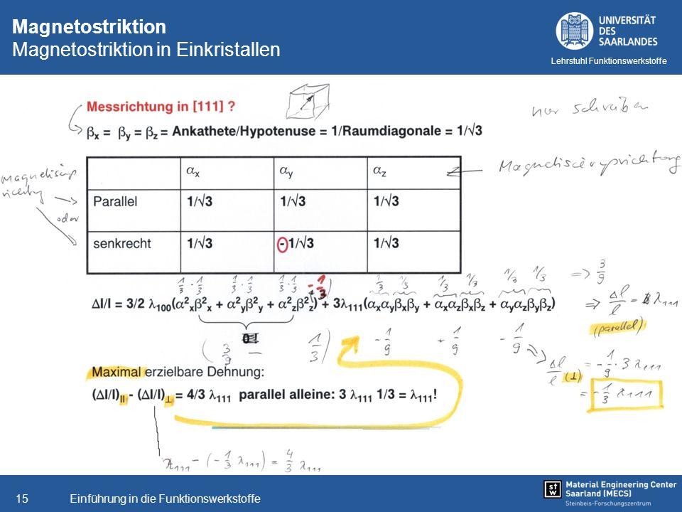 Einführung in die Funktionswerkstoffe15 Lehrstuhl Funktionswerkstoffe Magnetostriktion Magnetostriktion in Einkristallen