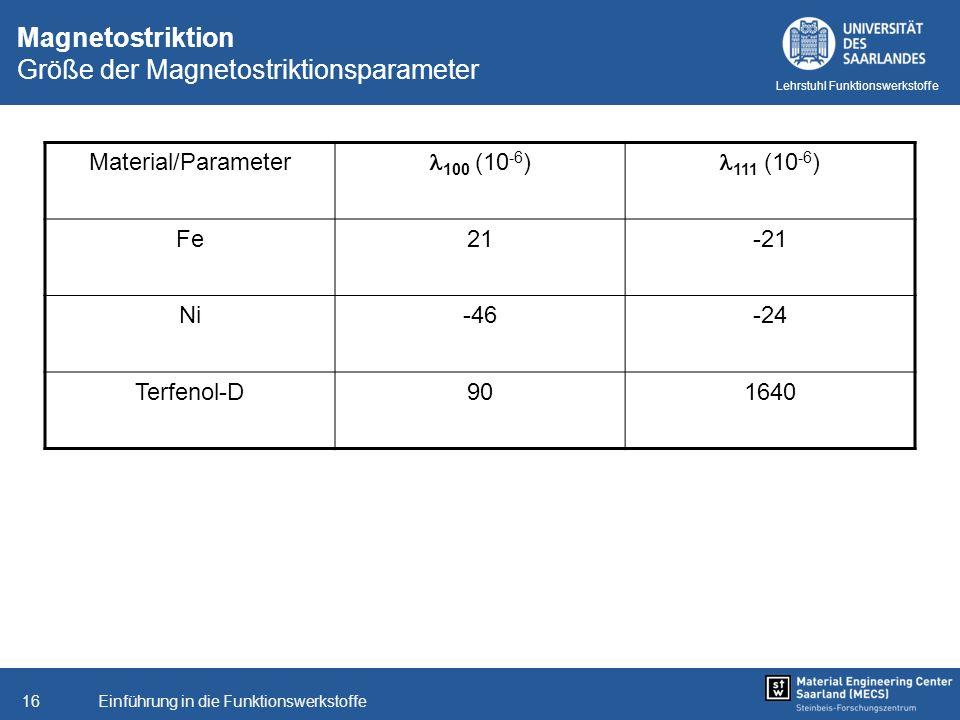 Einführung in die Funktionswerkstoffe16 Lehrstuhl Funktionswerkstoffe Magnetostriktion Größe der Magnetostriktionsparameter Material/Parameter 100 (10