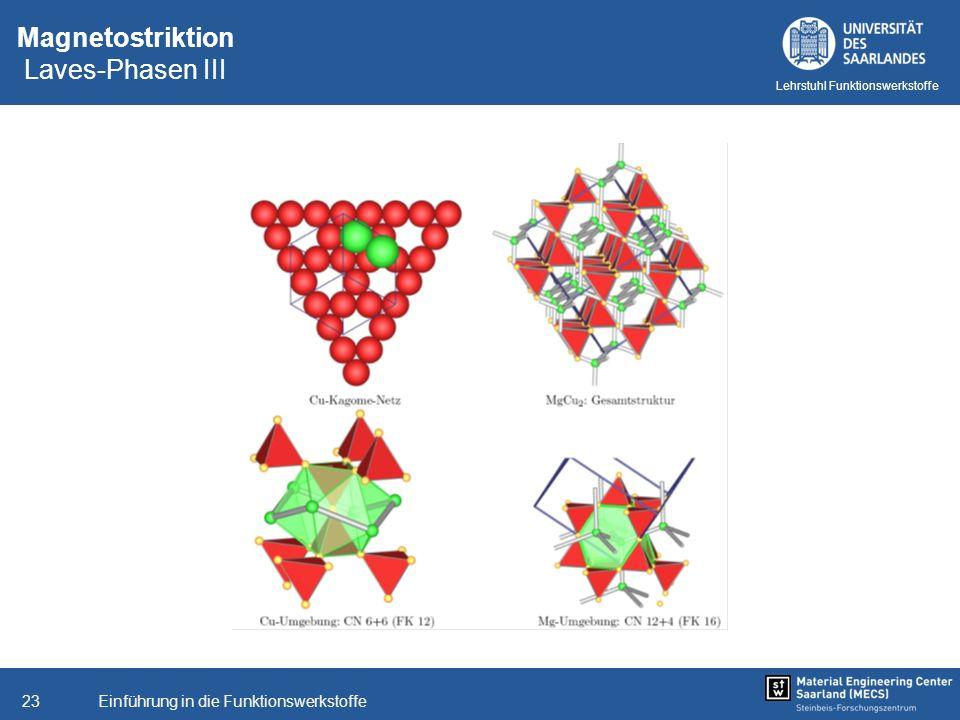 Einführung in die Funktionswerkstoffe23 Lehrstuhl Funktionswerkstoffe Magnetostriktion Laves-Phasen III