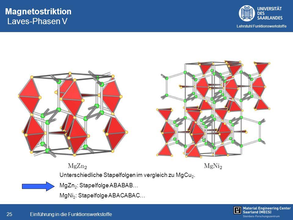 Einführung in die Funktionswerkstoffe25 Lehrstuhl Funktionswerkstoffe Magnetostriktion Laves-Phasen V Unterschiedliche Stapelfolgen im vergleich zu Mg