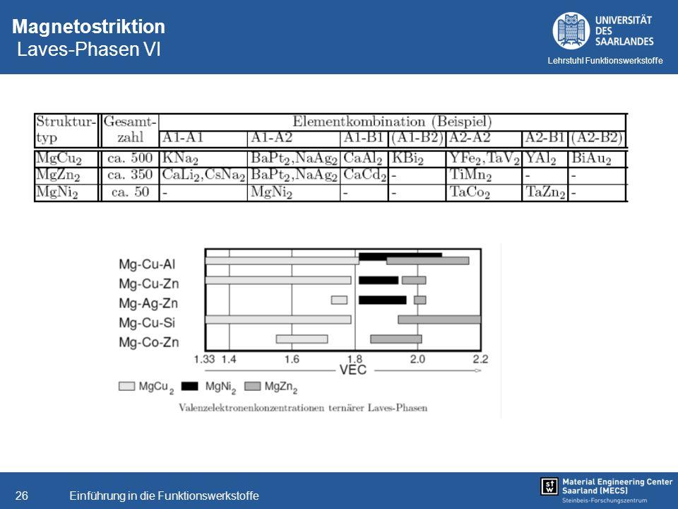 Einführung in die Funktionswerkstoffe26 Lehrstuhl Funktionswerkstoffe Magnetostriktion Laves-Phasen VI