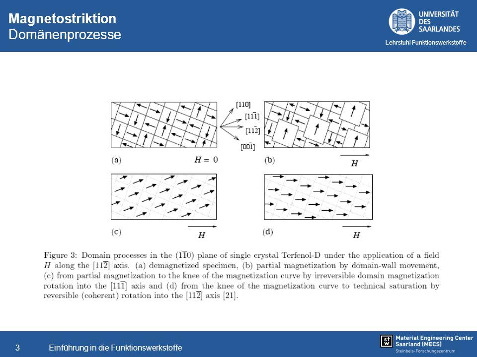 Einführung in die Funktionswerkstoffe3 Lehrstuhl Funktionswerkstoffe Magnetostriktion Domänenprozesse