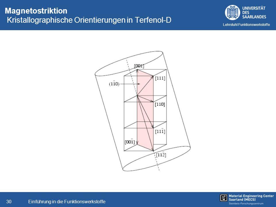 Einführung in die Funktionswerkstoffe30 Lehrstuhl Funktionswerkstoffe Magnetostriktion Kristallographische Orientierungen in Terfenol-D