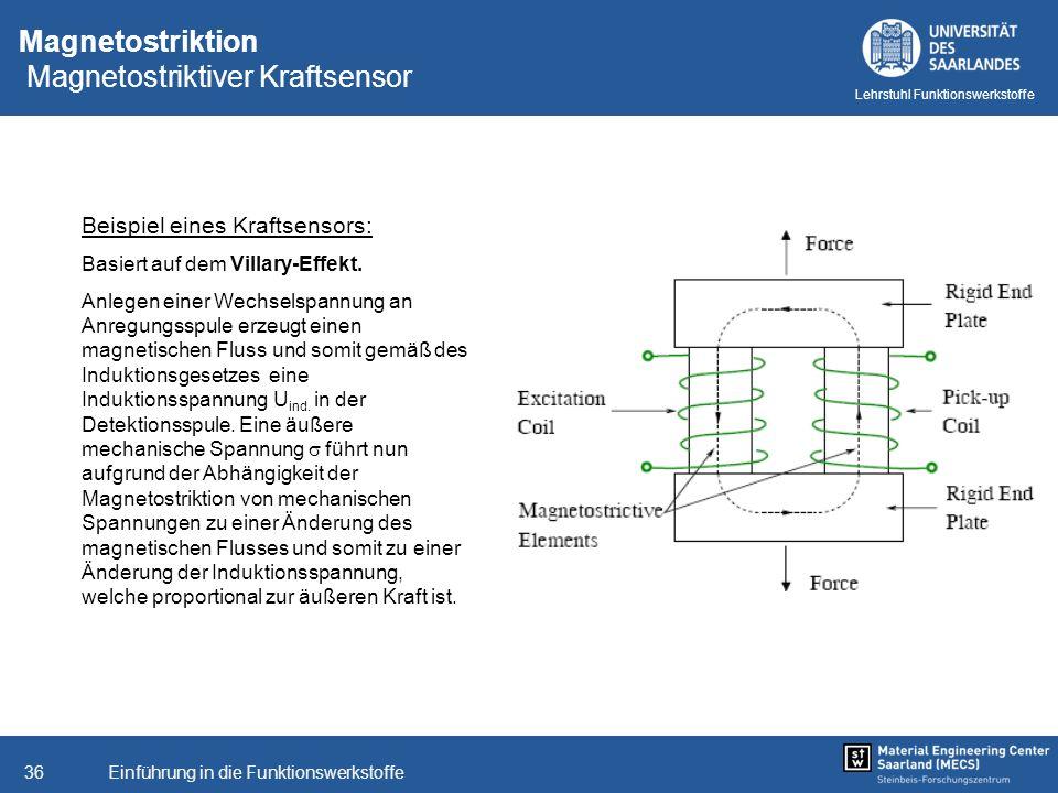 Einführung in die Funktionswerkstoffe36 Lehrstuhl Funktionswerkstoffe Magnetostriktion Magnetostriktiver Kraftsensor Beispiel eines Kraftsensors: Basi