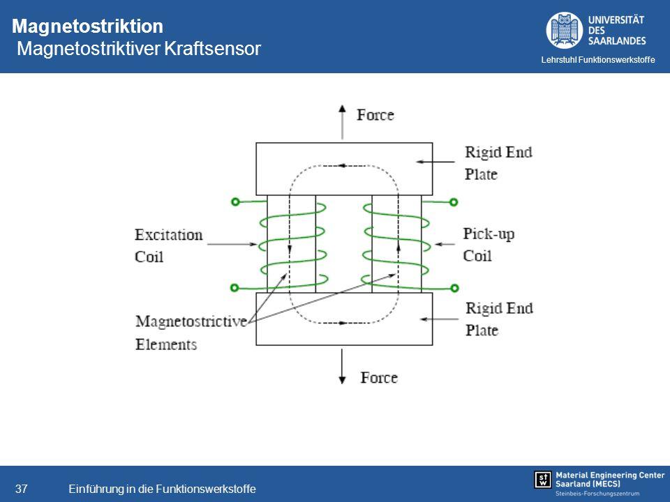 Einführung in die Funktionswerkstoffe37 Lehrstuhl Funktionswerkstoffe Magnetostriktion Magnetostriktiver Kraftsensor