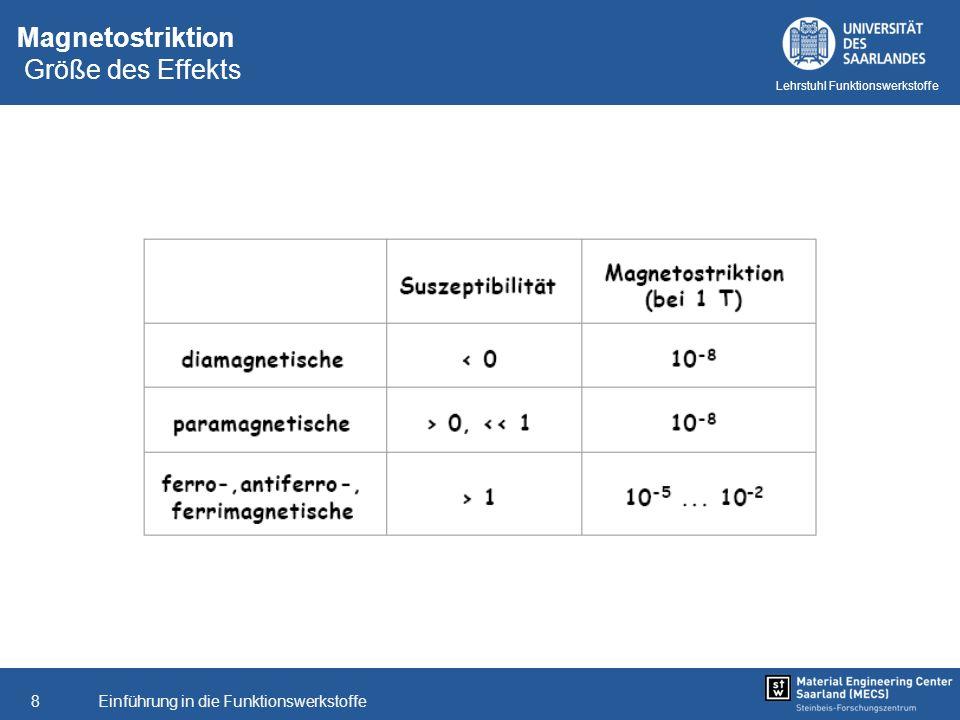 Einführung in die Funktionswerkstoffe8 Lehrstuhl Funktionswerkstoffe Magnetostriktion Größe des Effekts