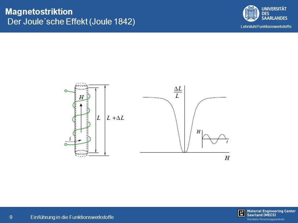 Einführung in die Funktionswerkstoffe9 Lehrstuhl Funktionswerkstoffe Magnetostriktion Der Joule´sche Effekt (Joule 1842)