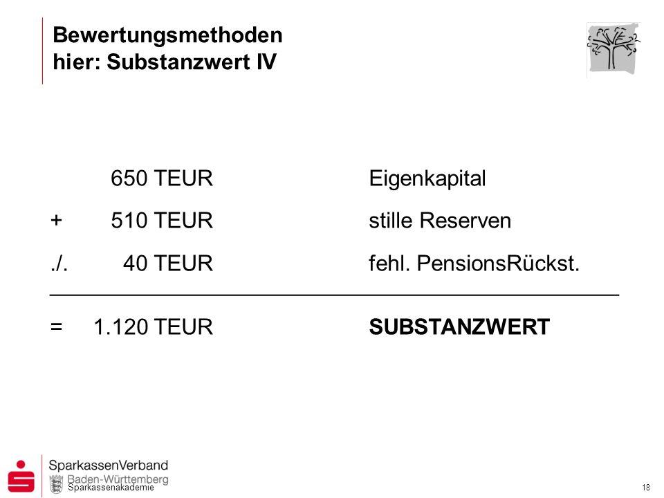 Sparkassenakademie 18 650 TEUREigenkapital +510 TEURstille Reserven./.40 TEURfehl. PensionsRückst. ______________________________________________ =1.1