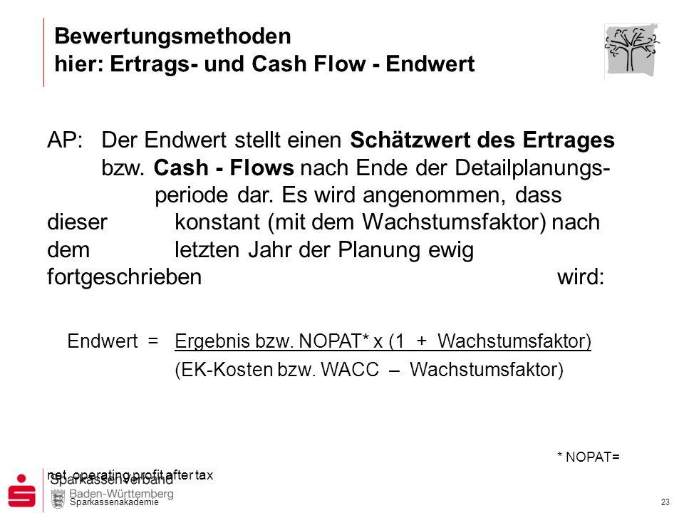 Sparkassenakademie 23 AP:Der Endwert stellt einen Schätzwert des Ertrages bzw. Cash - Flows nach Ende der Detailplanungs- periode dar. Es wird angenom