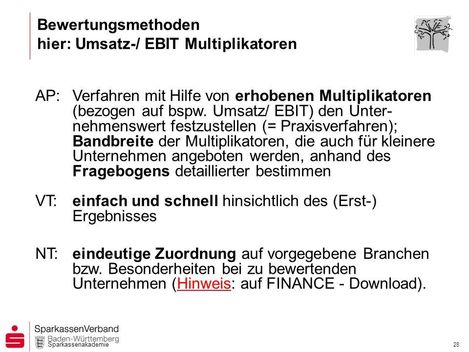Sparkassenakademie 28 AP:Verfahren mit Hilfe von erhobenen Multiplikatoren (bezogen auf bspw. Umsatz/ EBIT) den Unter- nehmenswert festzustellen (= Pr