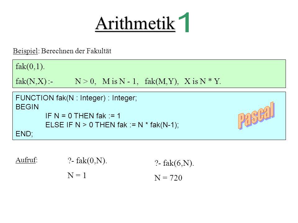 Arithmetik Beispiel: Berechnen der Fakultät fak(0,1).
