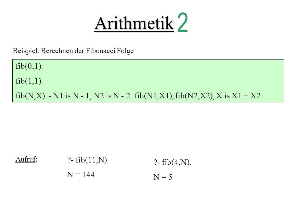 Arithmetik Beispiel: Berechnen der Fibonacci Folge fib(0,1).