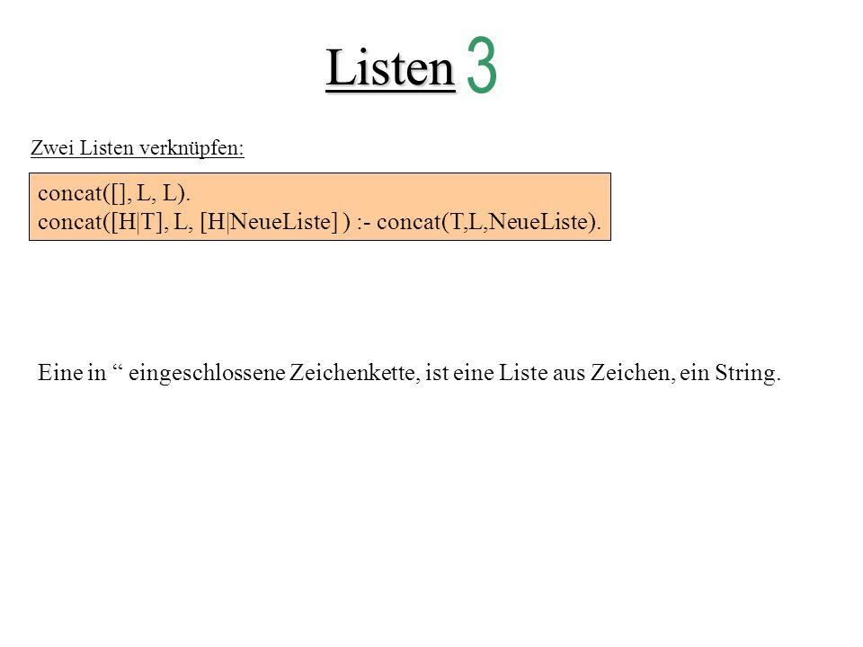 Listen Zwei Listen verknüpfen: concat([], L, L).