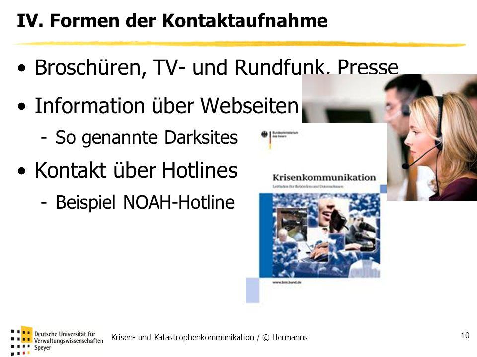 IV. Formen der Kontaktaufnahme Broschüren, TV- und Rundfunk, Presse Information über Webseiten -So genannte Darksites Kontakt über Hotlines -Beispiel