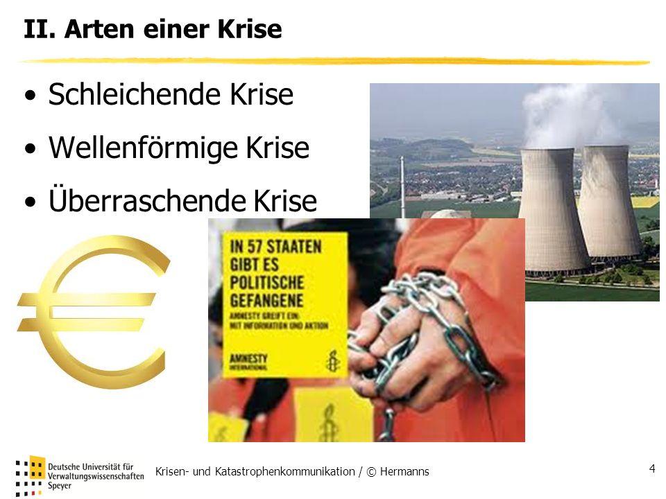 II. Arten einer Krise Schleichende Krise Wellenförmige Krise Überraschende Krise Krisen- und Katastrophenkommunikation / © Hermanns 4
