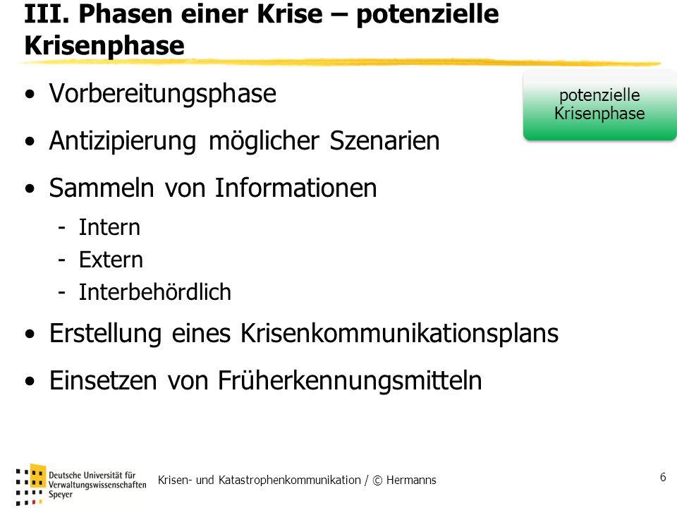 III. Phasen einer Krise – potenzielle Krisenphase Vorbereitungsphase Antizipierung möglicher Szenarien Sammeln von Informationen -Intern -Extern -Inte