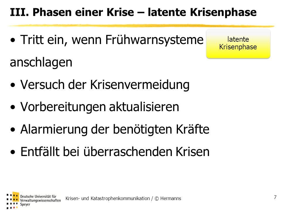 III. Phasen einer Krise – latente Krisenphase Tritt ein, wenn Frühwarnsysteme anschlagen Versuch der Krisenvermeidung Vorbereitungen aktualisieren Ala