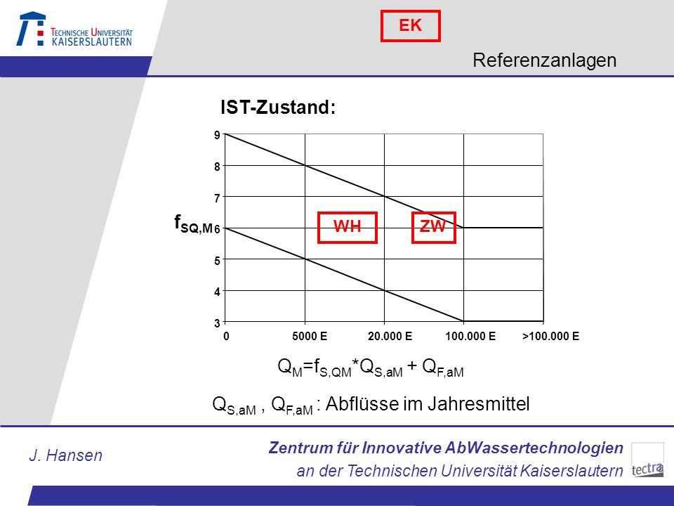 Zentrum für Innovative AbWassertechnologien an der Technischen Universität Kaiserslautern J. Hansen 3 4 5 6 7 8 9 05000 E20.000 E100.000 E>100.000 E f