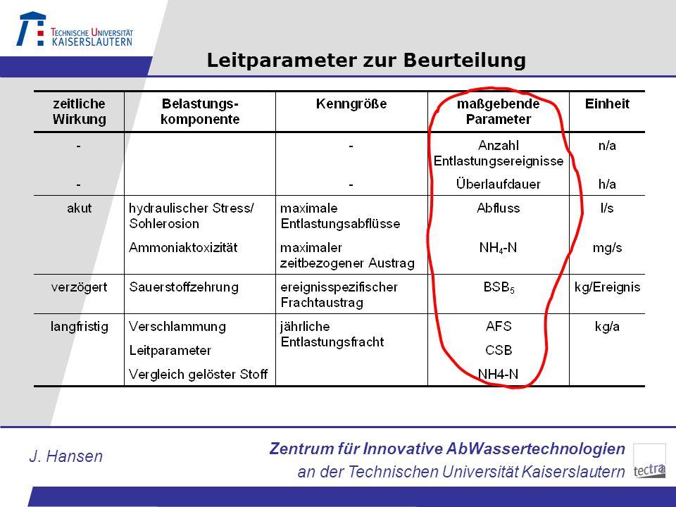 Zentrum für Innovative AbWassertechnologien an der Technischen Universität Kaiserslautern J. Hansen Leitparameter zur Beurteilung