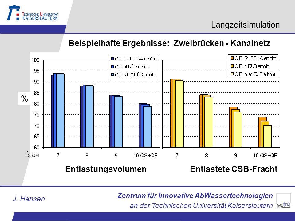 Zentrum für Innovative AbWassertechnologien an der Technischen Universität Kaiserslautern J. Hansen Beispielhafte Ergebnisse: Zweibrücken - Kanalnetz