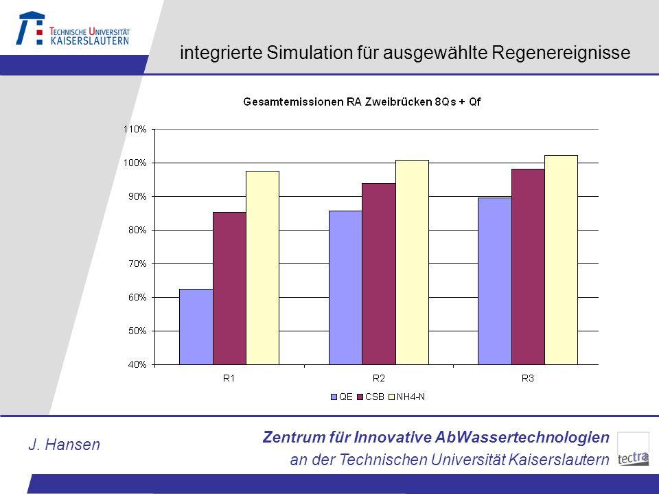 Zentrum für Innovative AbWassertechnologien an der Technischen Universität Kaiserslautern J. Hansen integrierte Simulation für ausgewählte Regenereign