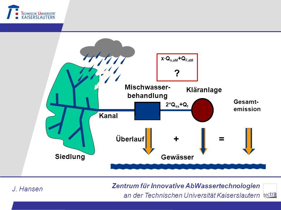 Zentrum für Innovative AbWassertechnologien an der Technischen Universität Kaiserslautern J. Hansen Mischwasser- behandlung Kläranlage Gewässer Siedlu
