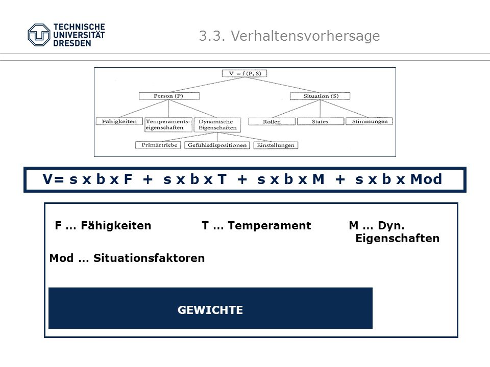 F … FähigkeitenT … TemperamentM … Dyn.