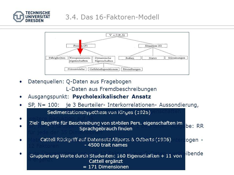 Datenquellen:Q-Daten aus Fragebogen L-Daten aus Fremdbeschreibungen Ausgangspunkt: Psycholexikalischer Ansatz 3.4.