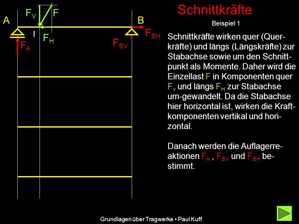 Schnittkräfte Beispiel 1 FHFH AB F BH Auch zur Feststellung des Verlaufs der Momente über die Stab-achse sind, von links beginnend, einzelne Schnitte zu führen.
