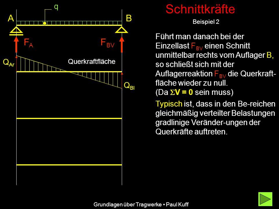 Schnittkräfte Beispiel 2 Grundlagen über Tragwerke Paul Kuff A FAFA Führt man danach bei der Einzellast F BV einen Schnitt unmittelbar rechts vom Aufl