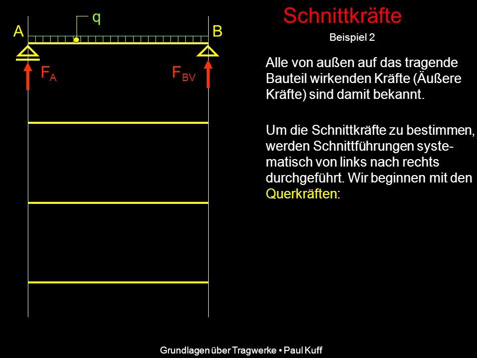 Schnittkräfte Beispiel 2 Grundlagen über Tragwerke Paul Kuff AB q FAFA F BV Alle von außen auf das tragende Bauteil wirkenden Kräfte (Äußere Kräfte) s