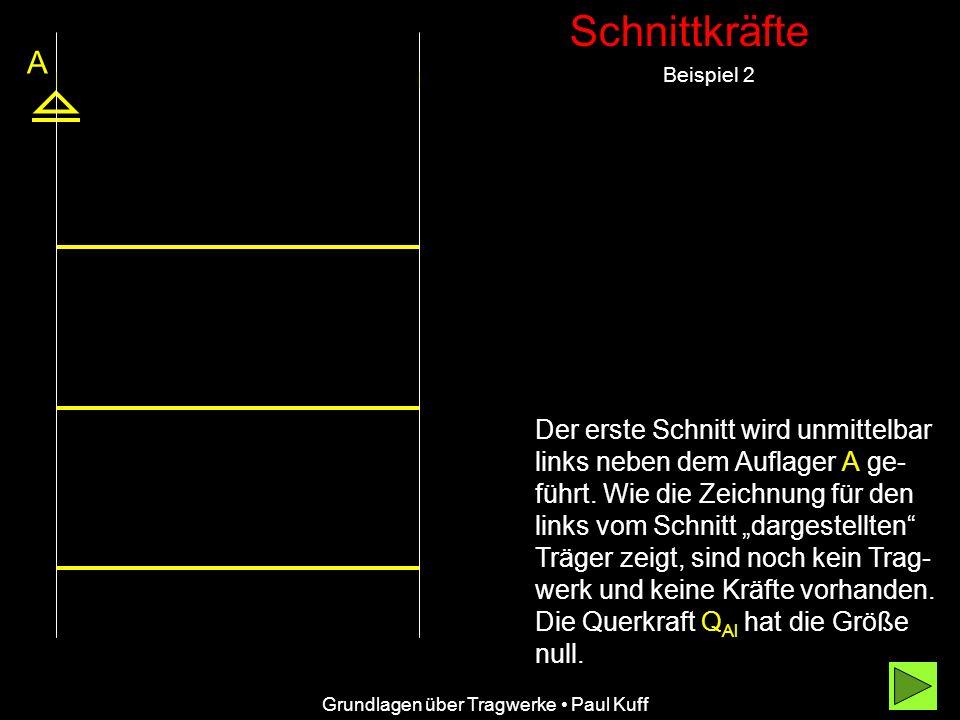 Schnittkräfte Beispiel 2 Grundlagen über Tragwerke Paul Kuff A Der erste Schnitt wird unmittelbar links neben dem Auflager A ge- führt. Wie die Zeichn