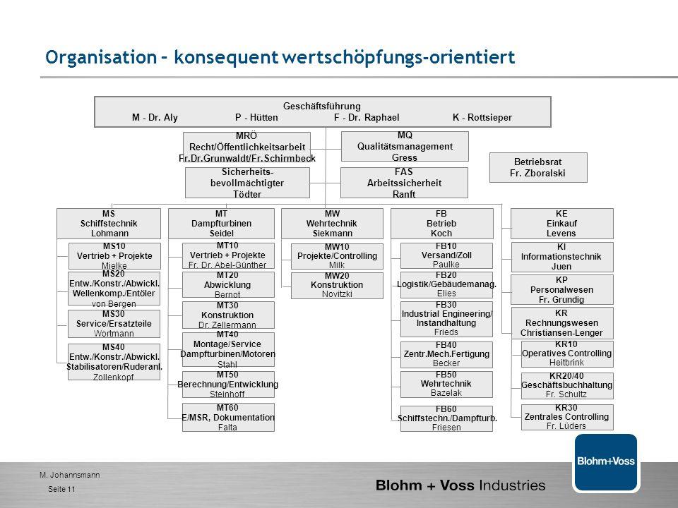 M. Johannsmann Seite 10 Wertschöpfungs-orientierte Organisation 1. BVI- das Unternehmen 2. Management - Selbstverständnis und Ziele 3. Handlungsfelder