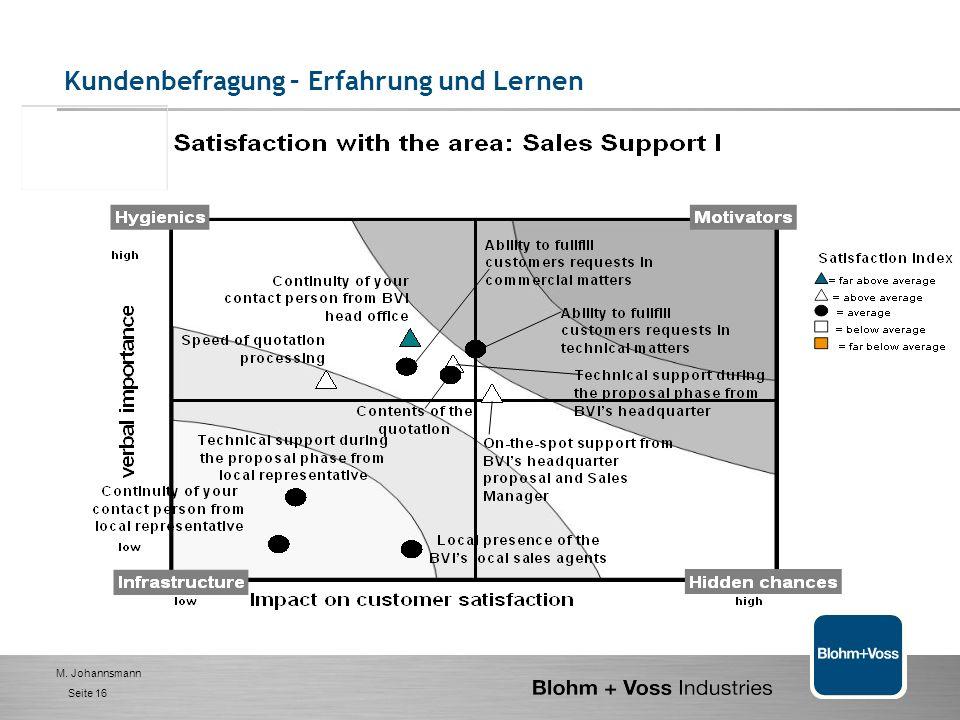 M. Johannsmann Seite 15 Wertschöpfungs-orientierte Organisation 1. BVI- das Unternehmen 2. Management - Selbstverständnis und Ziele 3. Handlungsfelder