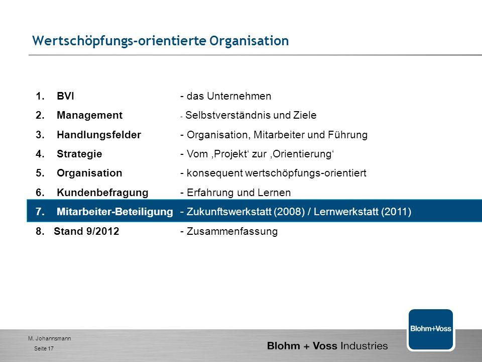 M. Johannsmann Seite 16 Kundenbefragung – Erfahrung und Lernen