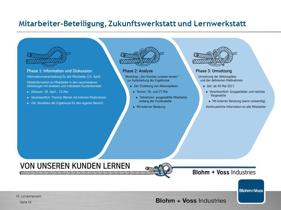 M. Johannsmann Seite 18 Mitarbeiter-Beteiligung, Zukunftswerkstatt und Lernwerkstatt