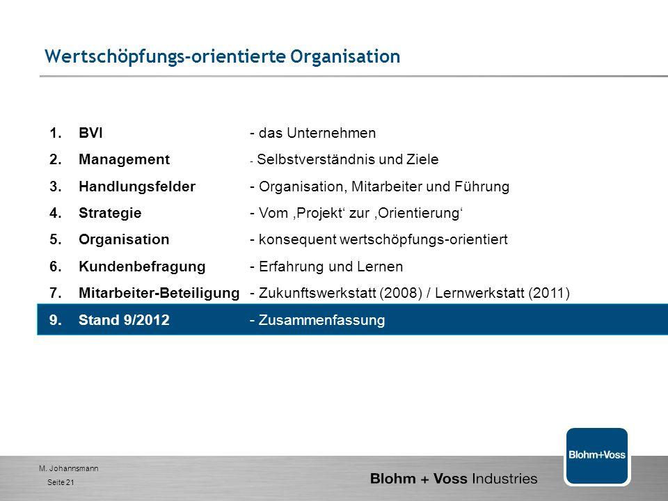 M. Johannsmann Seite 20 Mitarbeiter-Beteiligung, Zukunftswerkstatt und Lernwerkstatt World Café 5-6 Arbeitstische, jeder Arbeitstisch hat einen Gastge