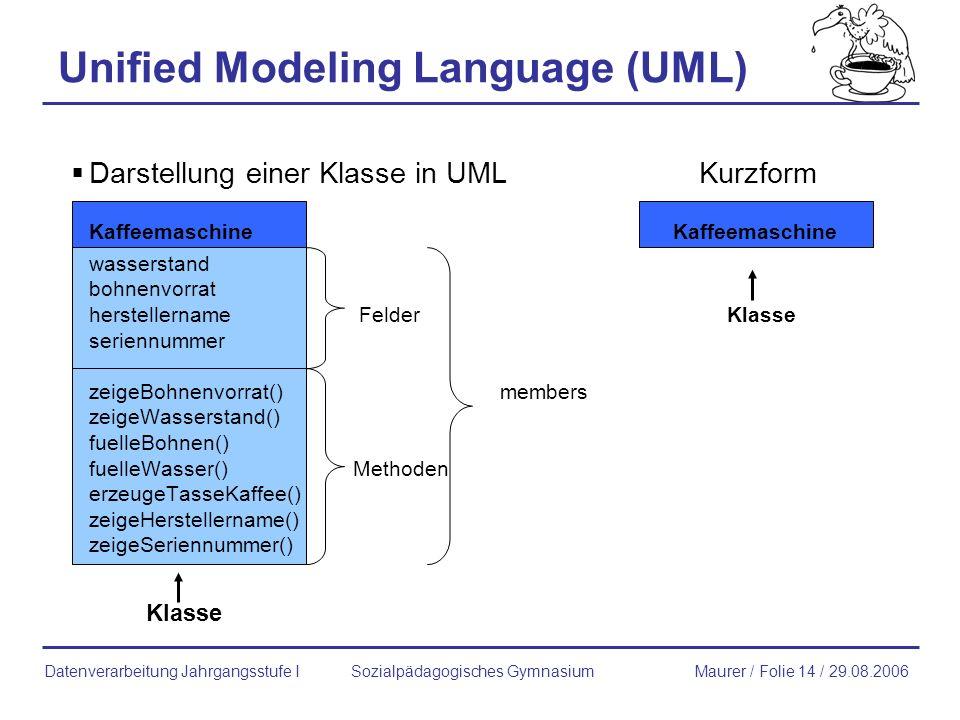 Unified Modeling Language (UML) Sozialpädagogisches GymnasiumMaurer / Folie 14 / 29.08.2006Datenverarbeitung Jahrgangsstufe I Darstellung einer Klasse