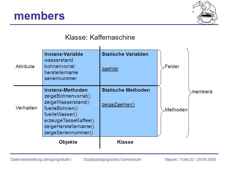members Klasse: Kaffemaschine Sozialpädagogisches GymnasiumMaurer / Folie 20 / 29.08.2006Datenverarbeitung Jahrgangsstufe I Statische Methoden zeigeZa