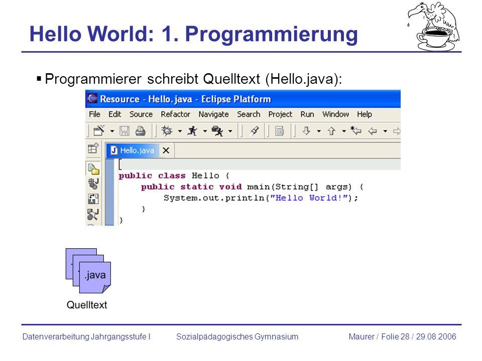 Hello World: 1. Programmierung Programmierer schreibt Quelltext (Hello.java): Sozialpädagogisches GymnasiumMaurer / Folie 28 / 29.08.2006Datenverarbei