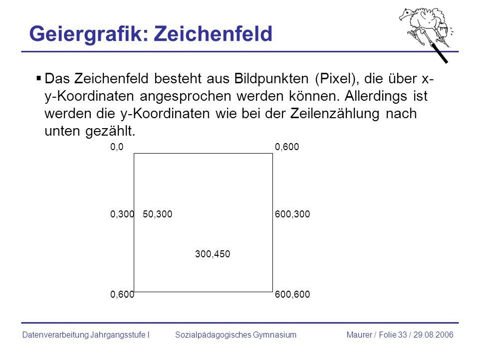 Geiergrafik: Zeichenfeld Das Zeichenfeld besteht aus Bildpunkten (Pixel), die über x- y-Koordinaten angesprochen werden können. Allerdings ist werden