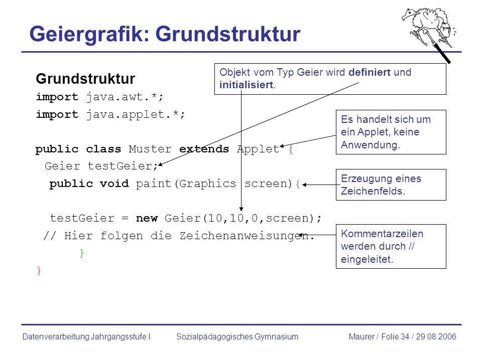 Geiergrafik: Grundstruktur Grundstruktur import java.awt.*; import java.applet.*; public class Muster extends Applet { Geier testGeier; public void pa