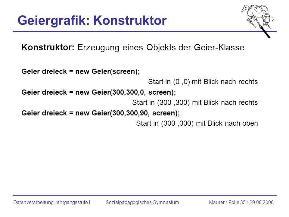 Geiergrafik: Konstruktor Konstruktor: Erzeugung eines Objekts der Geier-Klasse Geier dreieck = new Geier(screen); Start in (0,0) mit Blick nach rechts
