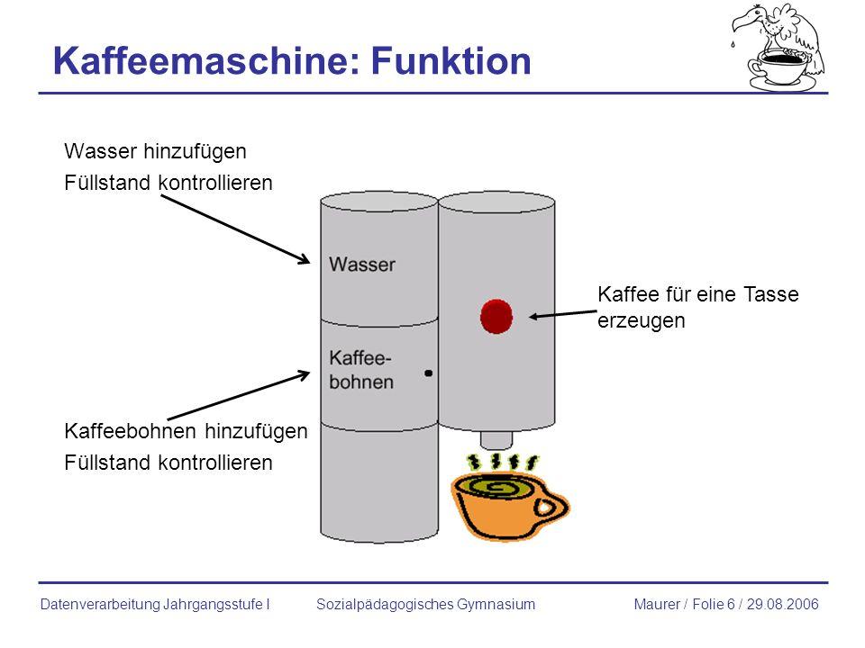 Wasser hinzufügen Füllstand kontrollieren Kaffeebohnen hinzufügen Füllstand kontrollieren Sozialpädagogisches GymnasiumMaurer / Folie 6 / 29.08.2006Da