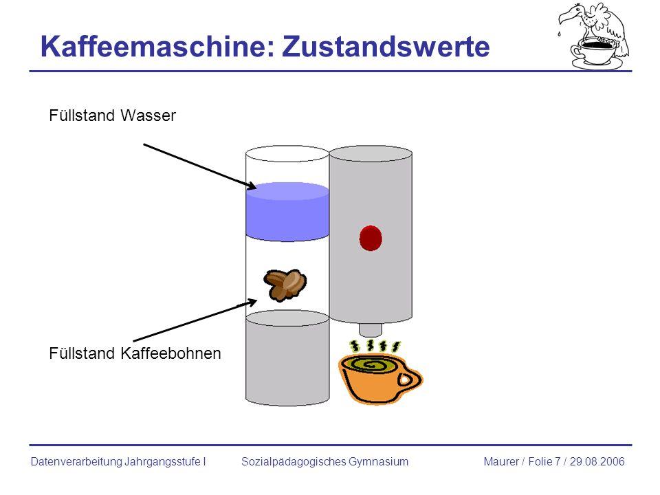 Füllstand Wasser Füllstand Kaffeebohnen Sozialpädagogisches GymnasiumMaurer / Folie 7 / 29.08.2006Datenverarbeitung Jahrgangsstufe I Kaffeemaschine: Z