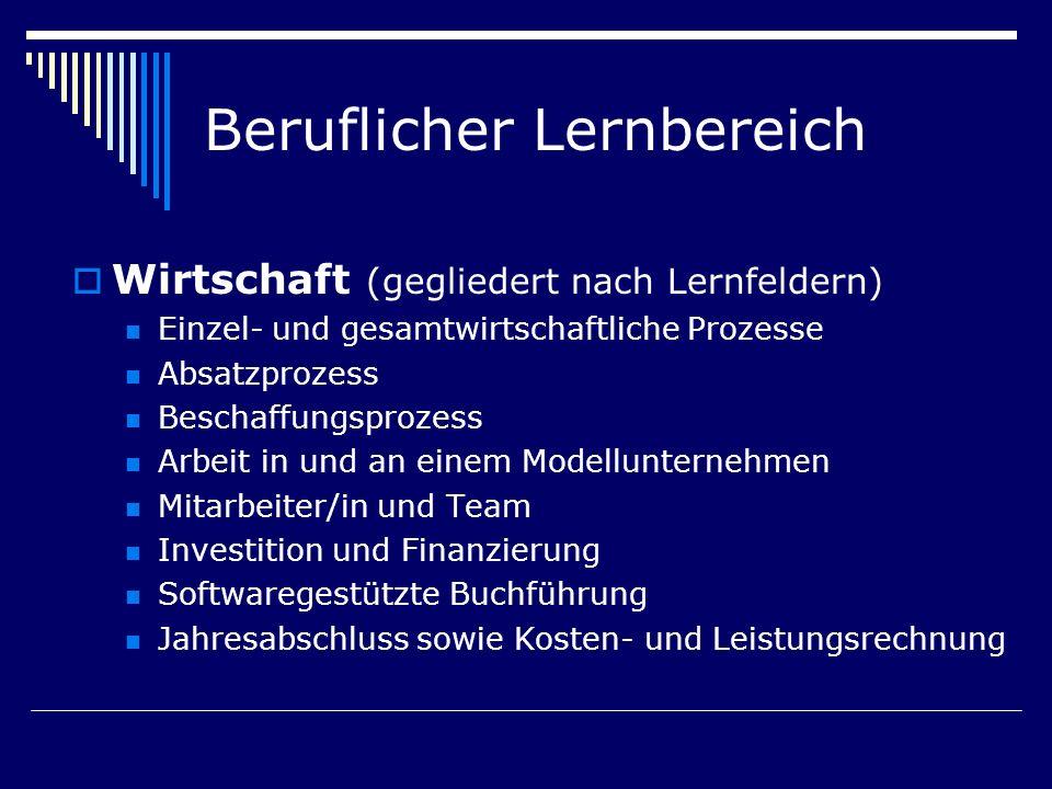 Beruflicher Lernbereich Informatik (gegliedert nach Lernfeldern) Berufliche Orientierung PC-System: Hardware, Konfiguration, Installation Vernetzte IT-Systeme Strukturierte und objektorientierte Programmierung Informationsmodellierung mit einem rel.