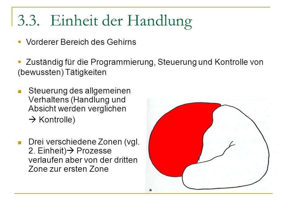 3.3. Einheit der Handlung Steuerung des allgemeinen Verhaltens (Handlung und Absicht werden verglichen Kontrolle) Drei verschiedene Zonen (vgl. 2. Ein