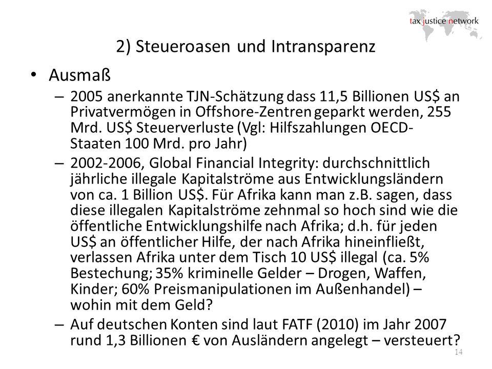 2) Steueroasen und Intransparenz Ausmaß – 2005 anerkannte TJN-Schätzung dass 11,5 Billionen US$ an Privatvermögen in Offshore-Zentren geparkt werden, 255 Mrd.