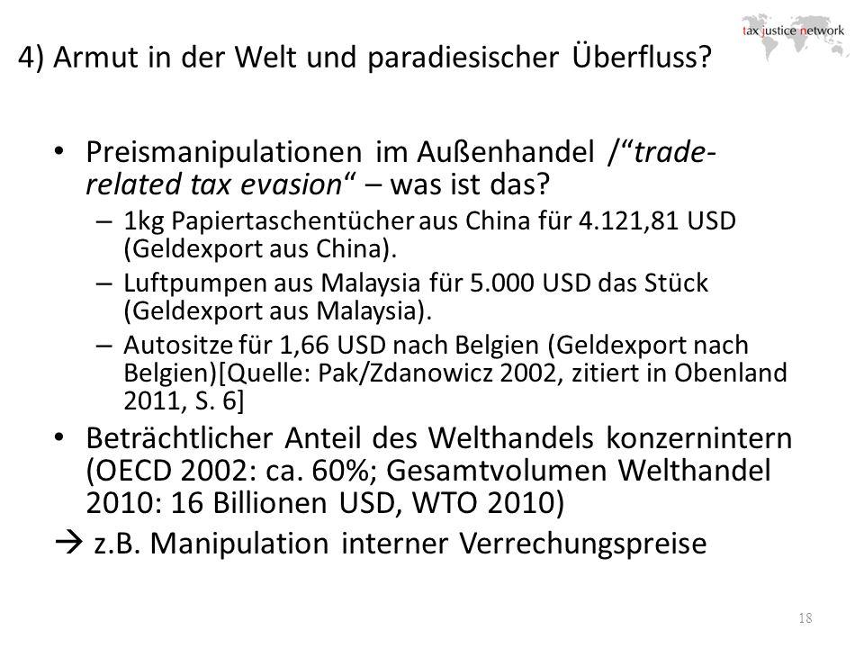 4) Armut in der Welt und paradiesischer Überfluss? Preismanipulationen im Außenhandel /trade- related tax evasion – was ist das? – 1kg Papiertaschentü